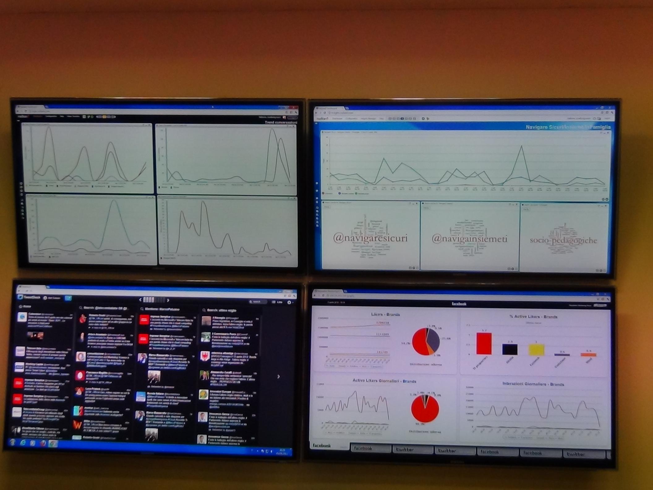 La Reputation Monitoring Room di Telecom Italia