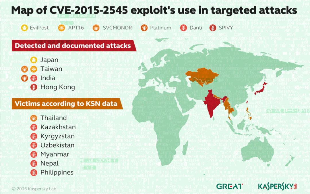 Danti & Co: i gruppi di cyber spionaggio colpiscono le aziende di tutto il mondo