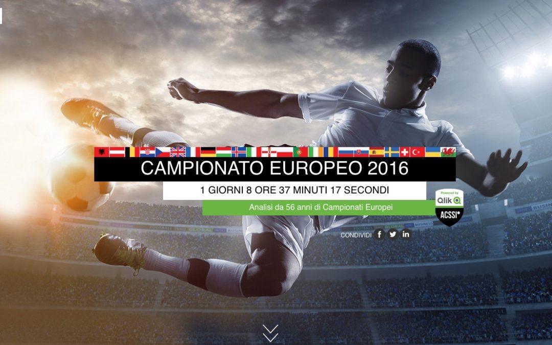 Europei 2016 –  Qlik lancia un'app con tutti i dati!