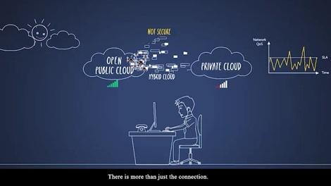 Huawei annuncia il progetto per la creazione di uno dei cinque più grandi ecosistemi cloud al mondo a Huawei Connect 2017
