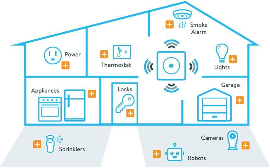 smart_home_hub