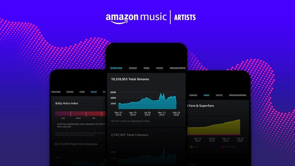 Amazon Music for Artists la nuova app per artisti